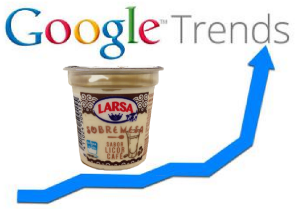 iogur-lk-google-trends